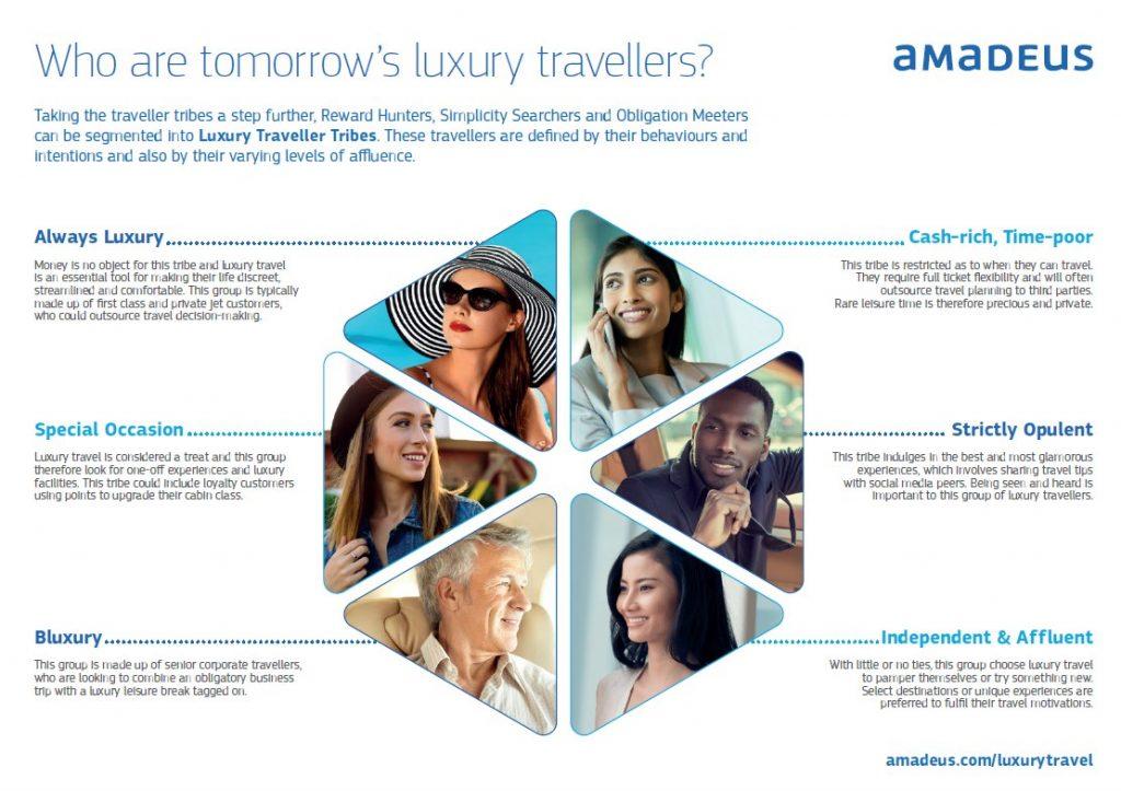 amadeus_Tomorrows luxury travellers