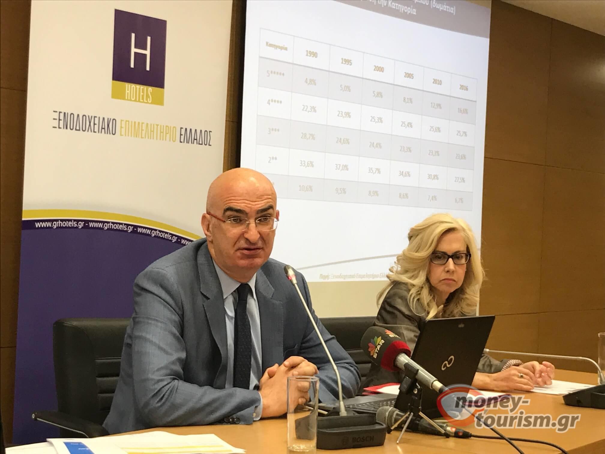 Αποτέλεσμα εικόνας για ΙΤΕΠ : Αναβαθμίζονται τα ελληνικά ξενοδοχεία, «πρωταθλητής» το Νότιο Αιγαίο