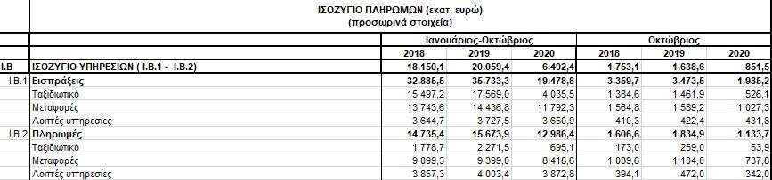 bankofgreece