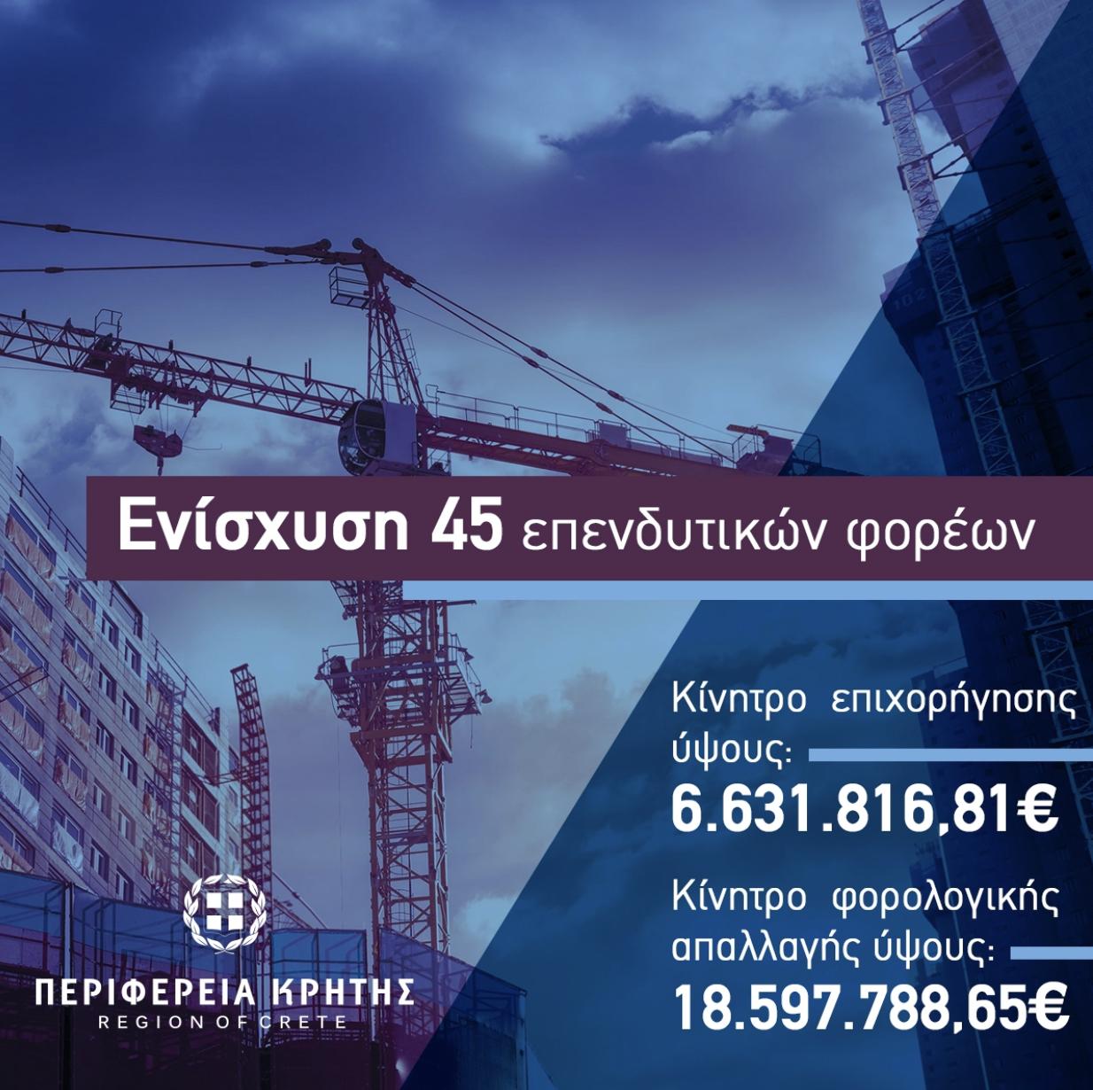 crete investment Περιφέρεια Κρήτης